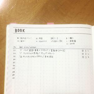ブックリストの画像