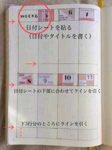 タイトルや日付を記入する